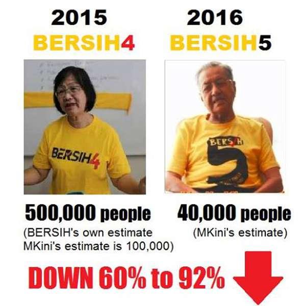 20161119-bersih-mahathir-dap