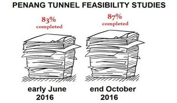 20161124-kajian-terowong-pulau-pinang