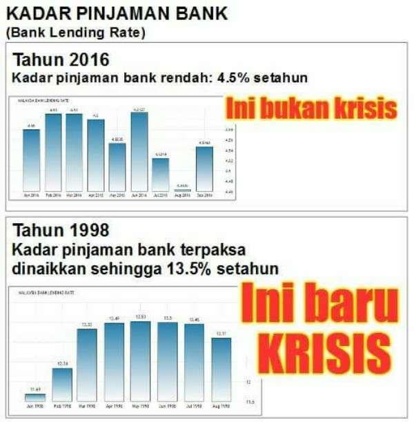 20161214-krisis-ekonomi-malaysia-10