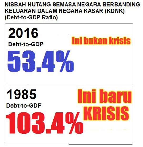 20161214-krisis-ekonomi-malaysia-6