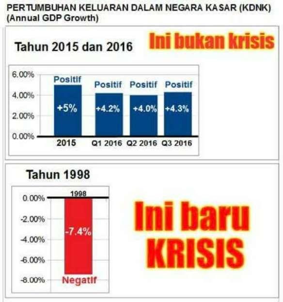 20161214-krisis-ekonomi-malaysia-7
