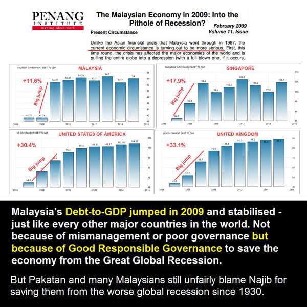 20170114-hutang-negra-kemelesetan-ekonomi-2017