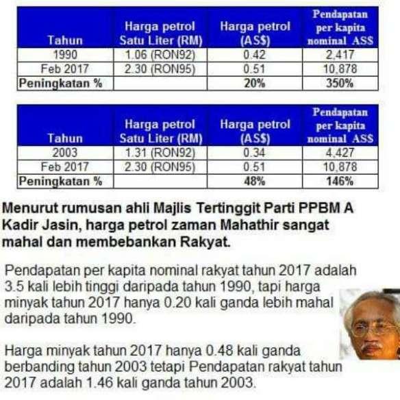 20170209-kadir-jasin-harga-petrol